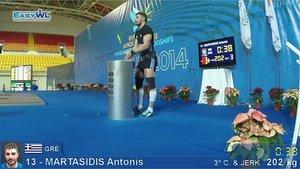 Δεύτερο μετάλλιο για την Ελλάδα