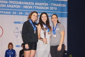 Πανελλήνιο πρωτάθλημα Πυλαία 2018 – Αποτελέσματα 71κ. Νέων Γυναικών
