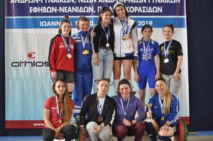 Πανελλήνιο πρωτάθλημα Ιωαννίνων 2019 – Αποτελέσματα 55κ. Γυναικών